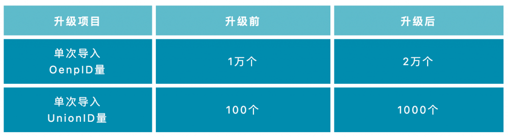 侯斯特8月更新集锦插图(2)